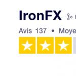 Note Iron FX